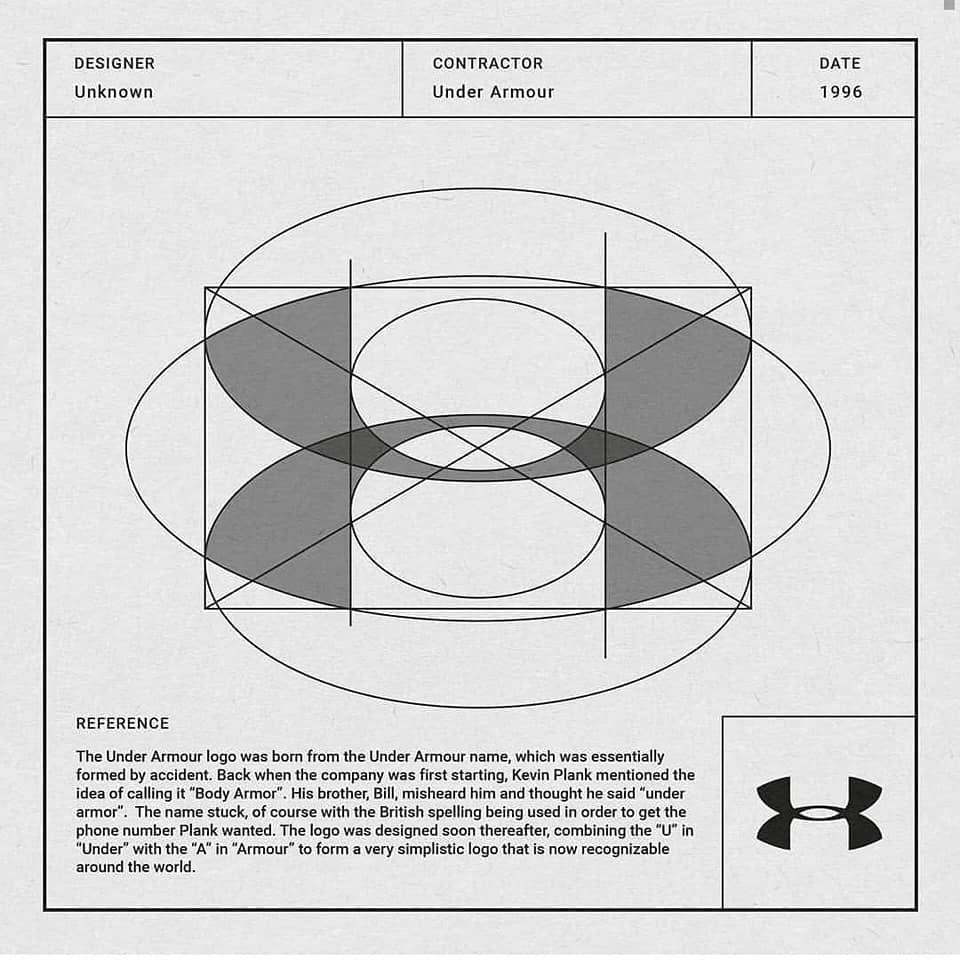 30 modelos de la anatomía de un logotipo, proporciones y