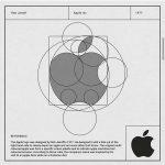 Anatomía de un logo